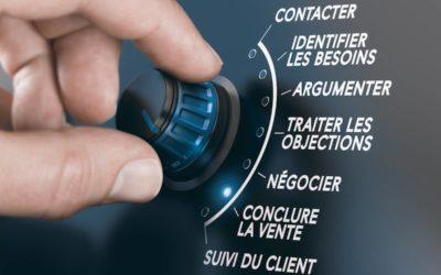 PROGIVAL : Développement commercial des TPE / PME